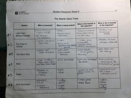 document based essay format